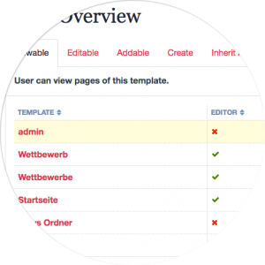 Process Roles Overview
